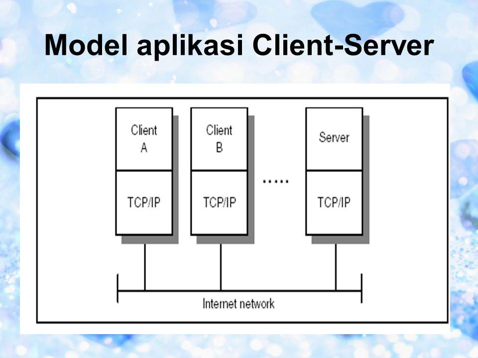 Model aplikasi Client-Server