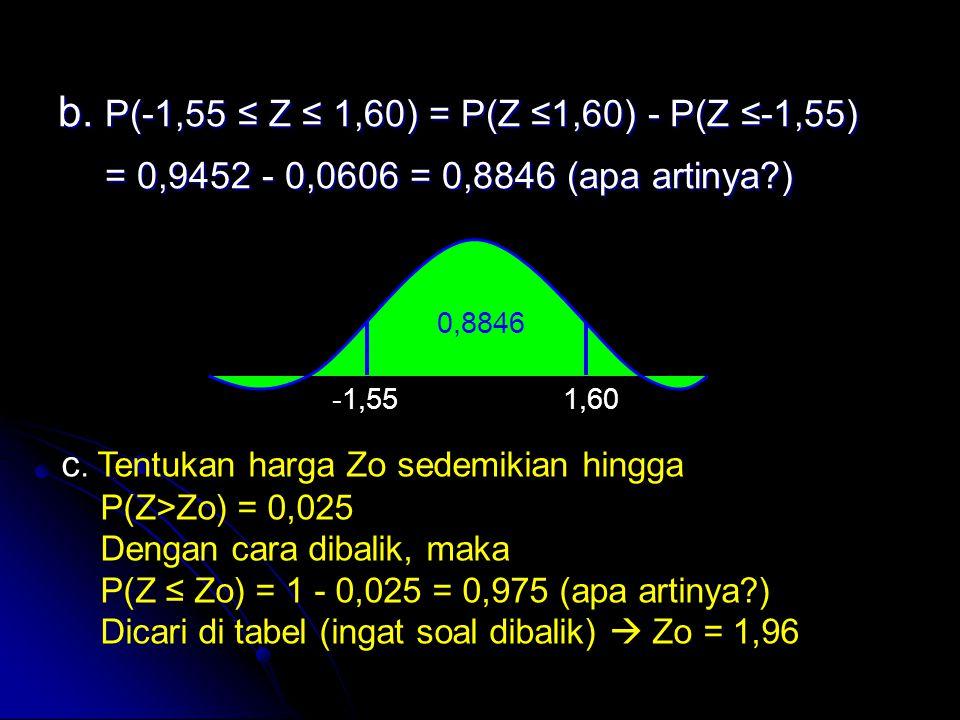 b. P(-1,55 ≤ Z ≤ 1,60) = P(Z ≤1,60) - P(Z ≤-1,55) = 0,9452 - 0,0606 = 0,8846 (apa artinya?) = 0,9452 - 0,0606 = 0,8846 (apa artinya?) -1,55 1,60 0,884