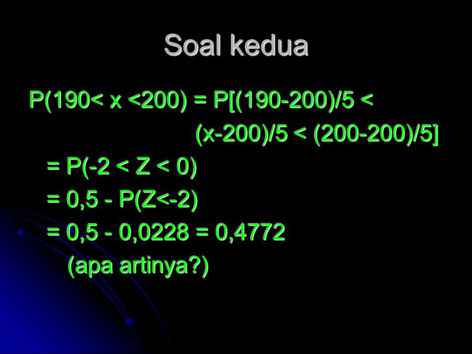 Soal kedua P(190< x <200) = P[(190-200)/5 < (x-200)/5 < (200-200)/5] (x-200)/5 < (200-200)/5] = P(-2 < Z < 0) = 0,5 - P(Z<-2) = 0,5 - 0,0228 = 0,4772 (apa artinya ) (apa artinya )
