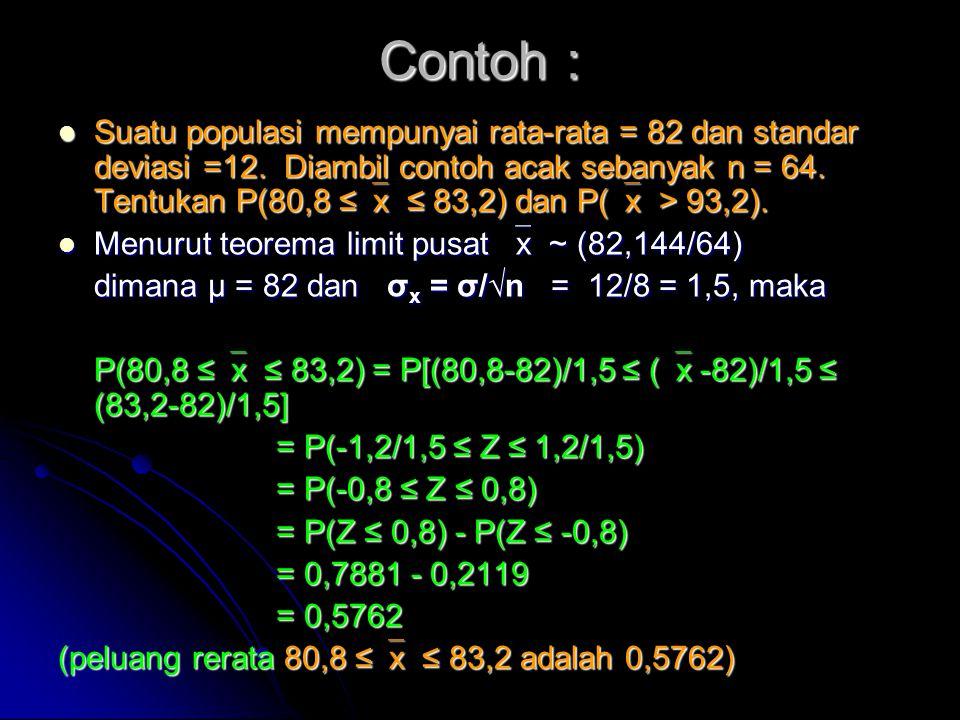 Contoh :  Suatu populasi mempunyai rata-rata = 82 dan standar deviasi =12. Diambil contoh acak sebanyak n = 64. Tentukan P(80,8 ≤  x ≤ 83,2) dan P(