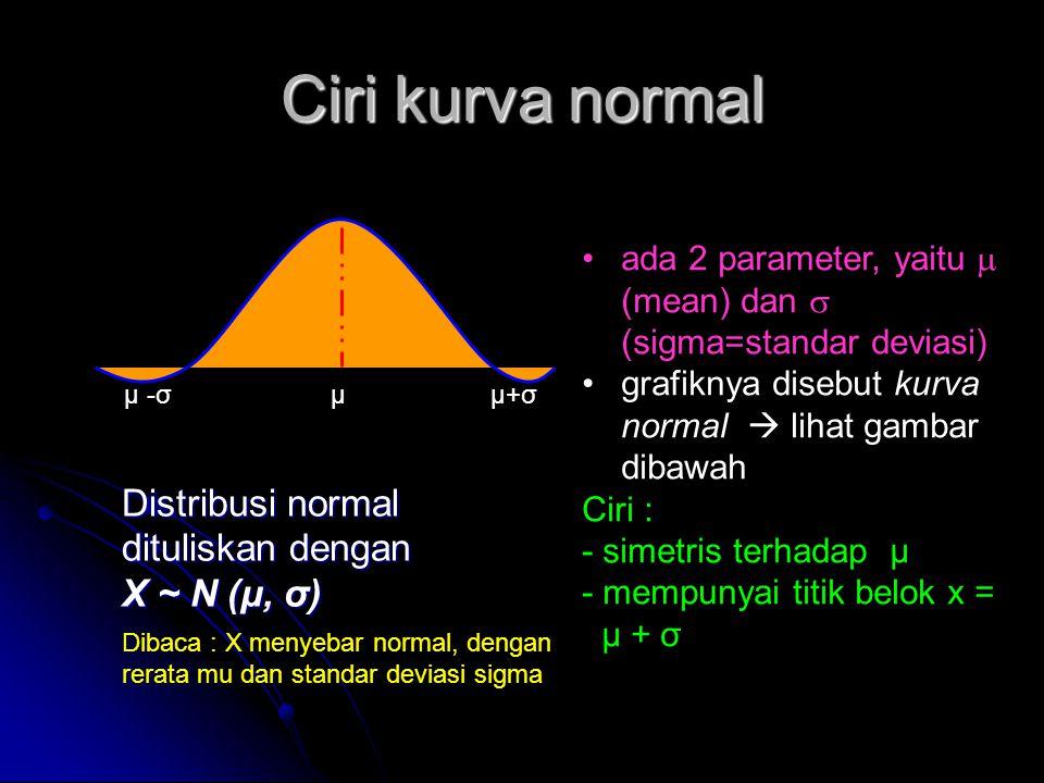Ciri kurva normal μ -σ μ μ+σ •ada 2 parameter, yaitu  (mean) dan  (sigma=standar deviasi) •grafiknya disebut kurva normal  lihat gambar dibawah Cir
