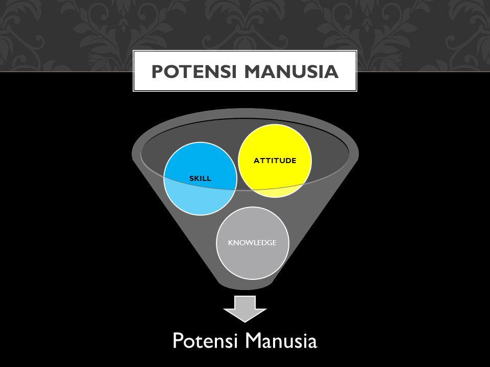 Potensi Manusia KNOWLEDGE SKILLATTITUDE POTENSI MANUSIA