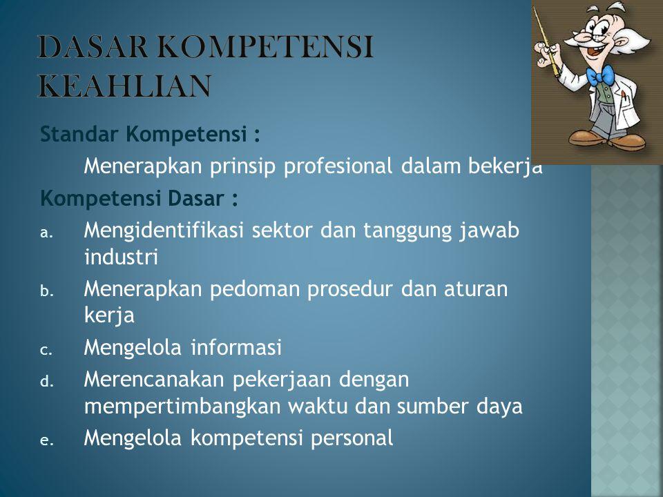 Standar Kompetensi : Menerapkan prinsip profesional dalam bekerja Kompetensi Dasar : a. Mengidentifikasi sektor dan tanggung jawab industri b. Menerap
