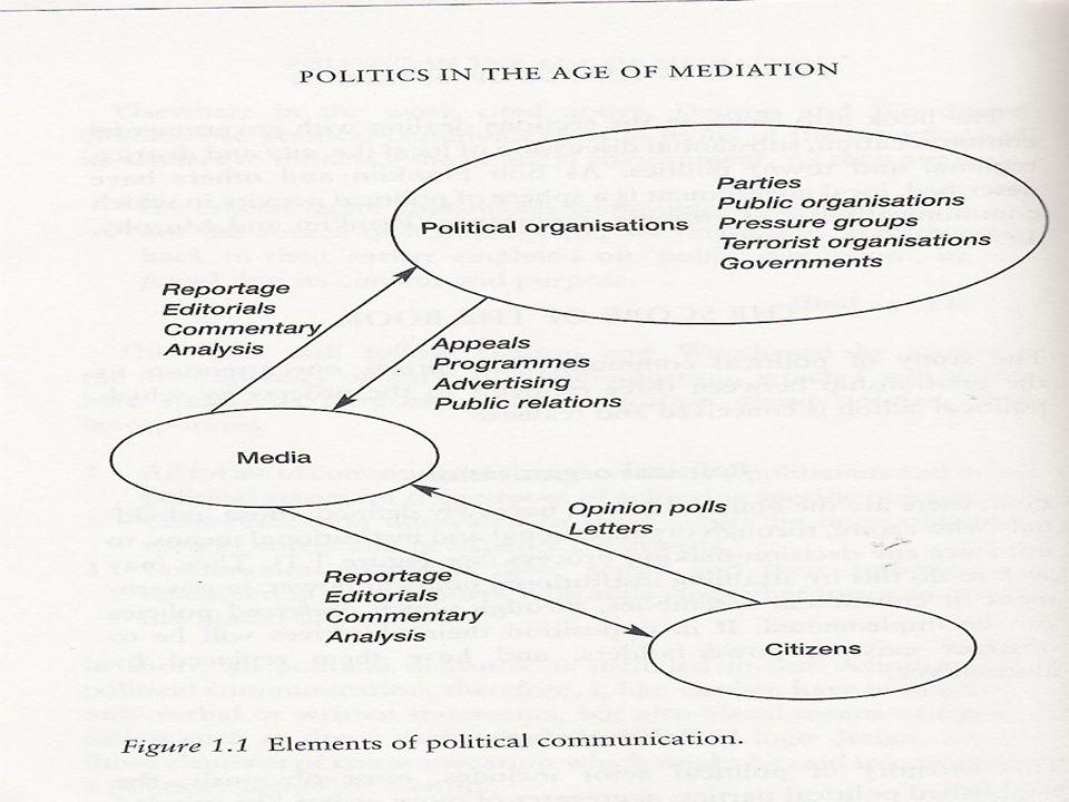 Upaya • Bagaimana sinergi agenda media, agenda publik dan agenda politik dapat direpresentasikan • Memperkuat akuntabilitas media • Memperkuat kontrol publik terhadap media