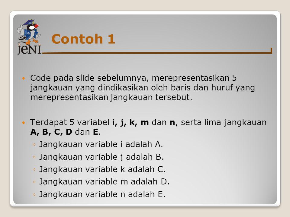 Code pada slide sebelumnya, merepresentasikan 5 jangkauan yang dindikasikan oleh baris dan huruf yang merepresentasikan jangkauan tersebut.