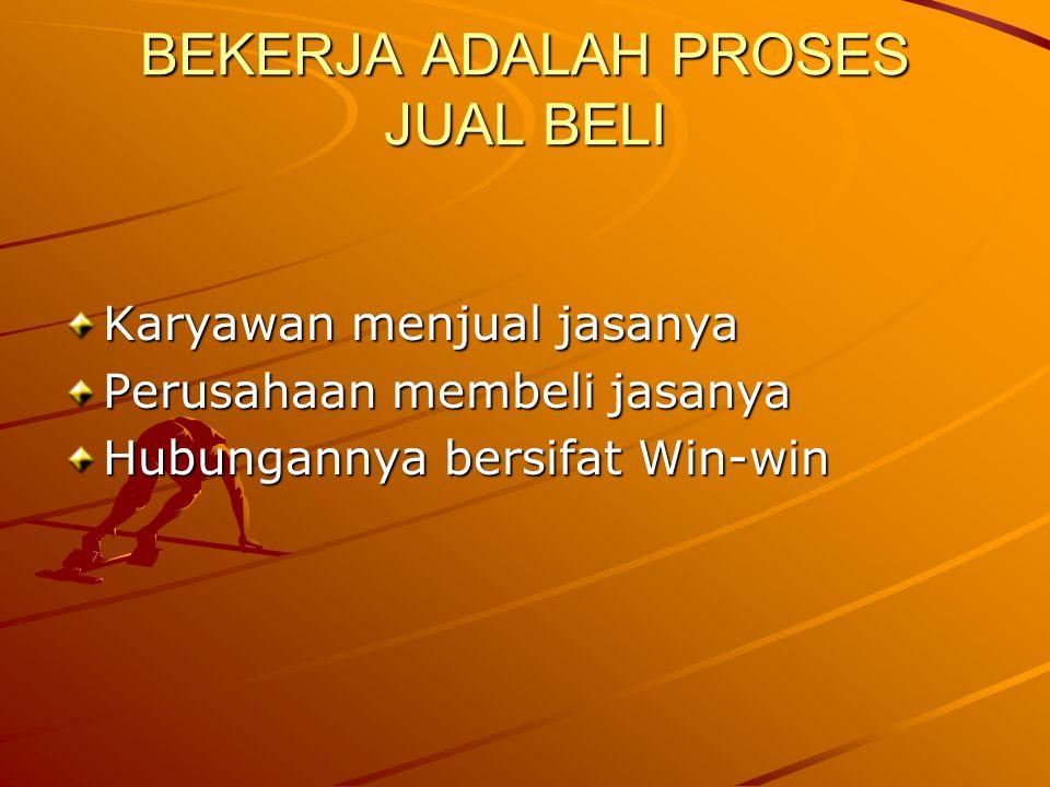 BEKERJA ADALAH PROSES JUAL BELI Karyawan menjual jasanya Perusahaan membeli jasanya Hubungannya bersifat Win-win