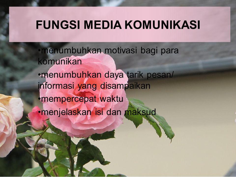 FUNGSI MEDIA KOMUNIKASI •m•menumbuhkan motivasi bagi para komunikan •m•menumbuhkan daya tarik pesan/ informasi yang disampaikan •m•mempercepat waktu •