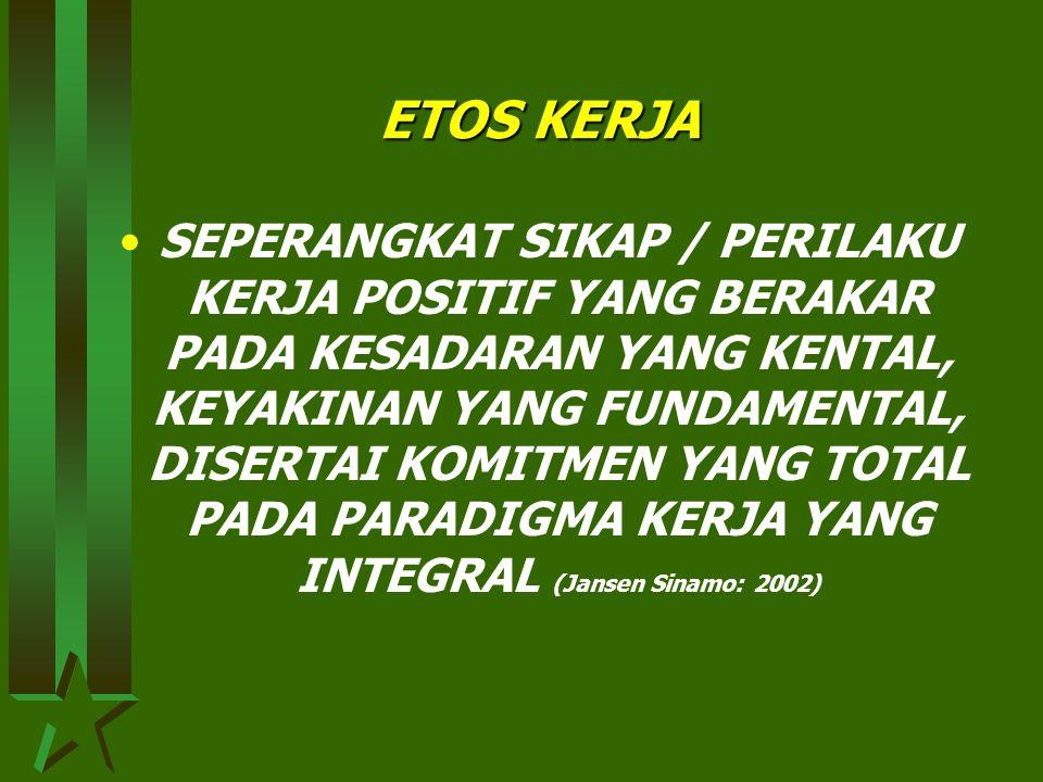MEMBANGUN ETOS KERJA H.M. Entang Hp. 0811.192.304/021.8010416 UNIVERSITAS PAKUAN Bogor, Nopember 2013