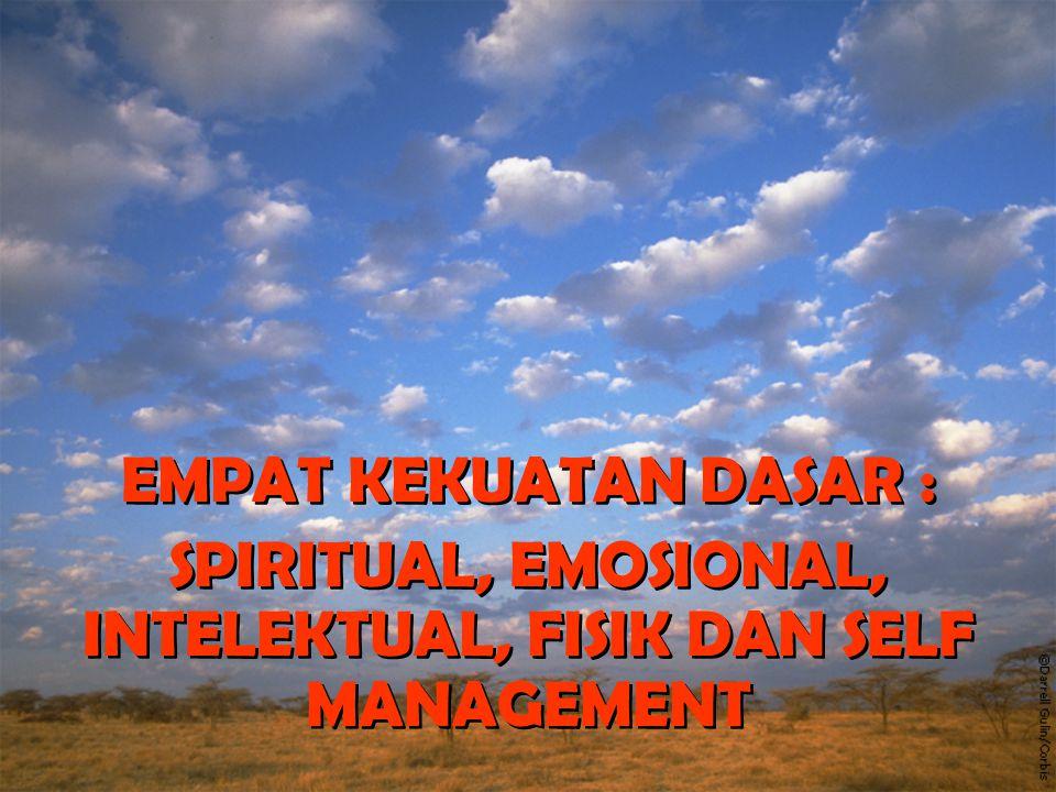 EMPAT KEKUATAN DASAR : SPIRITUAL, EMOSIONAL, INTELEKTUAL, FISIK DAN SELF MANAGEMENT EMPAT KEKUATAN DASAR : SPIRITUAL, EMOSIONAL, INTELEKTUAL, FISIK DAN SELF MANAGEMENT