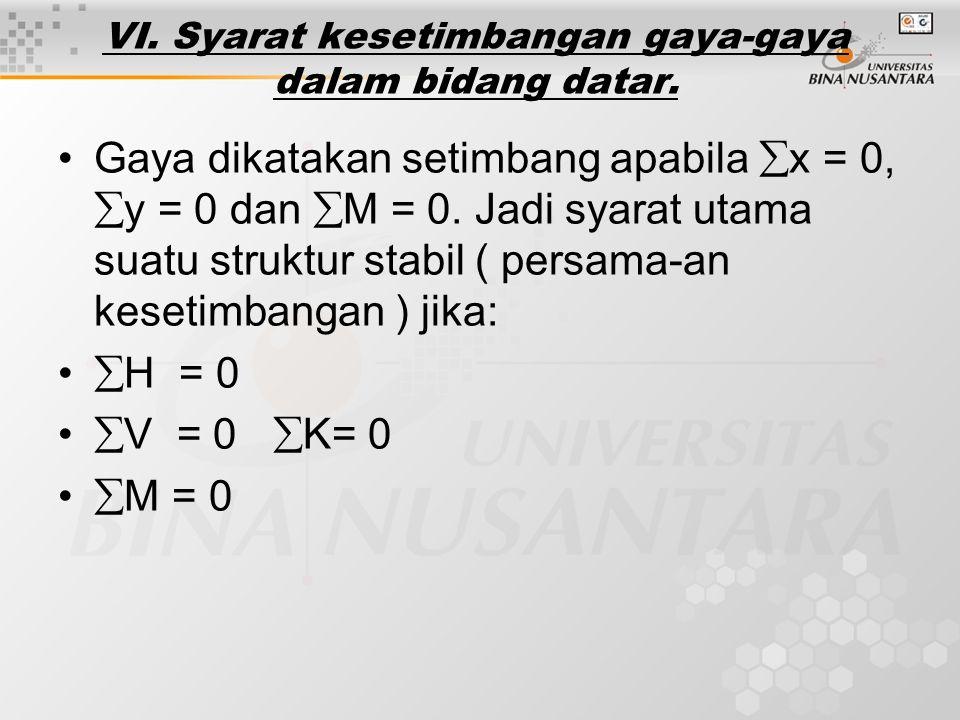VI. Syarat kesetimbangan gaya-gaya dalam bidang datar. •Gaya dikatakan setimbang apabila  x = 0,  y = 0 dan  M = 0. Jadi syarat utama suatu struktu