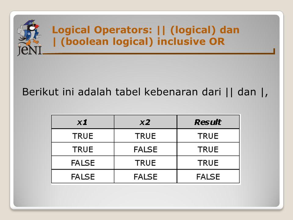 Logical Operators: || (logical) dan | (boolean logical) inclusive OR Berikut ini adalah tabel kebenaran dari || dan |,