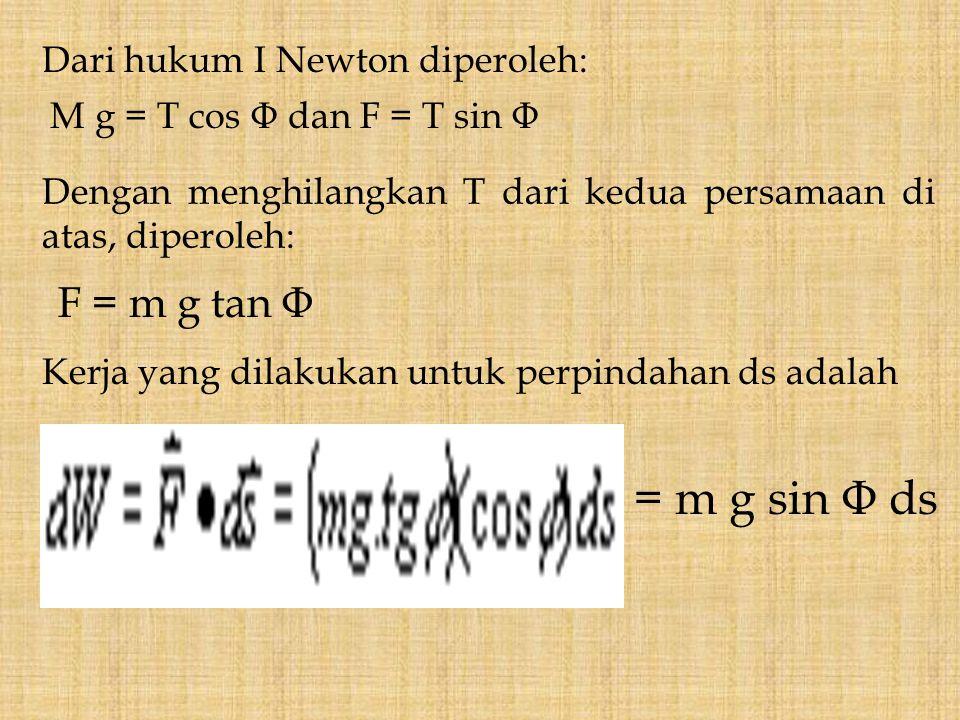 Dari hukum I Newton diperoleh: Dengan menghilangkan T dari kedua persamaan di atas, diperoleh: = m g sin Φ ds F = m g tan Φ M g = T cos Φ dan F = T si