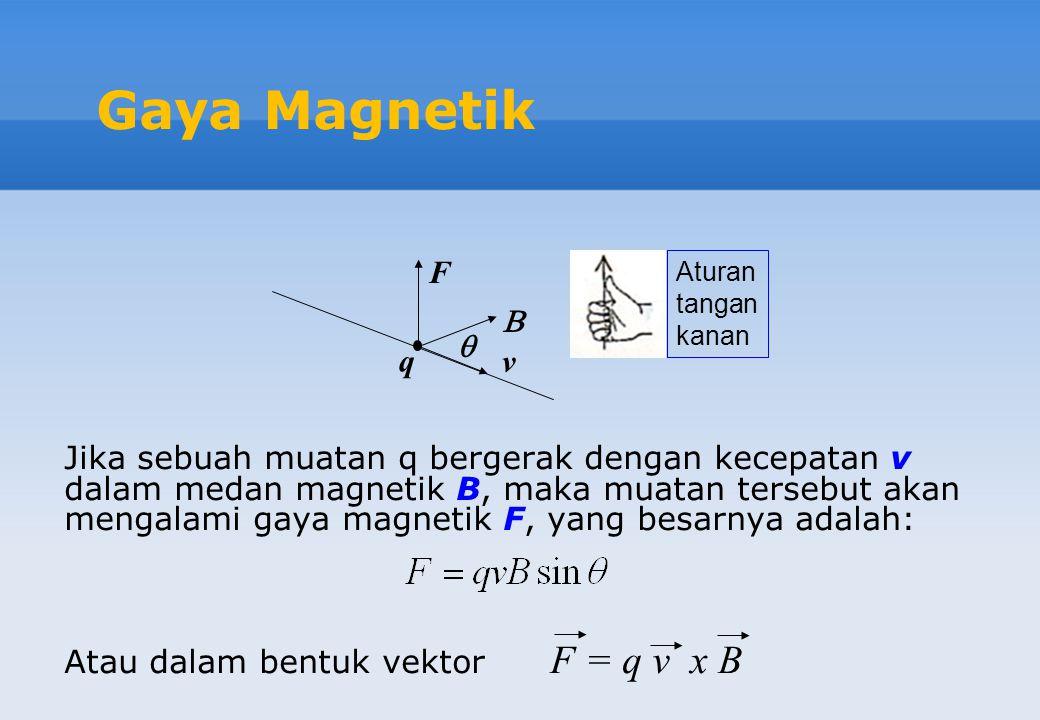 Gaya Magnetik Jika sebuah muatan q bergerak dengan kecepatan v dalam medan magnetik B, maka muatan tersebut akan mengalami gaya magnetik F, yang besar