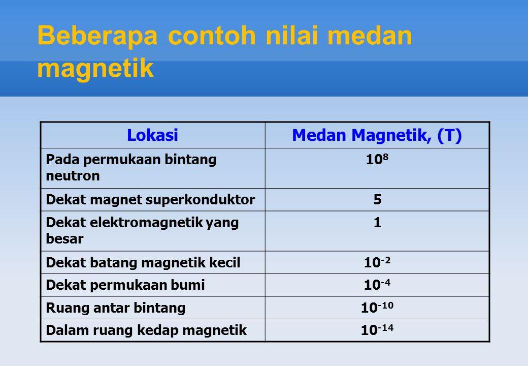 Beberapa contoh nilai medan magnetik LokasiMedan Magnetik, (T) Pada permukaan bintang neutron 10 8 Dekat magnet superkonduktor5 Dekat elektromagnetik