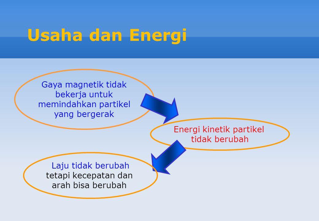 Usaha dan Energi Gaya magnetik tidak bekerja untuk memindahkan partikel yang bergerak Energi kinetik partikel tidak berubah Laju tidak berubah tetapi