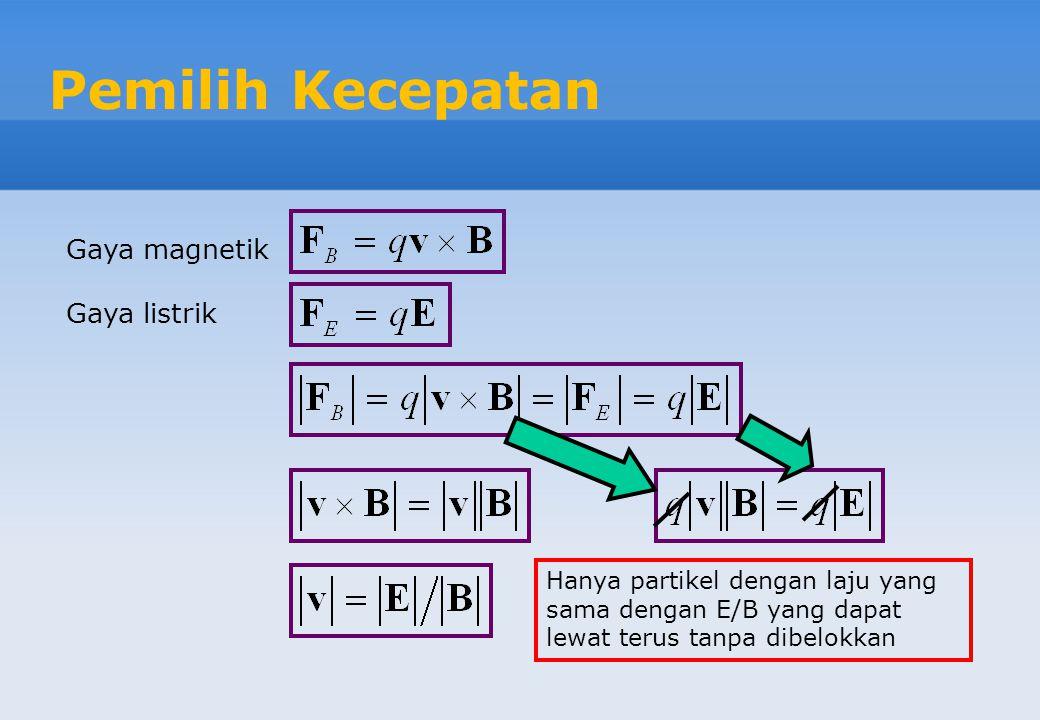 Pemilih Kecepatan Gaya magnetik Gaya listrik Hanya partikel dengan laju yang sama dengan E/B yang dapat lewat terus tanpa dibelokkan