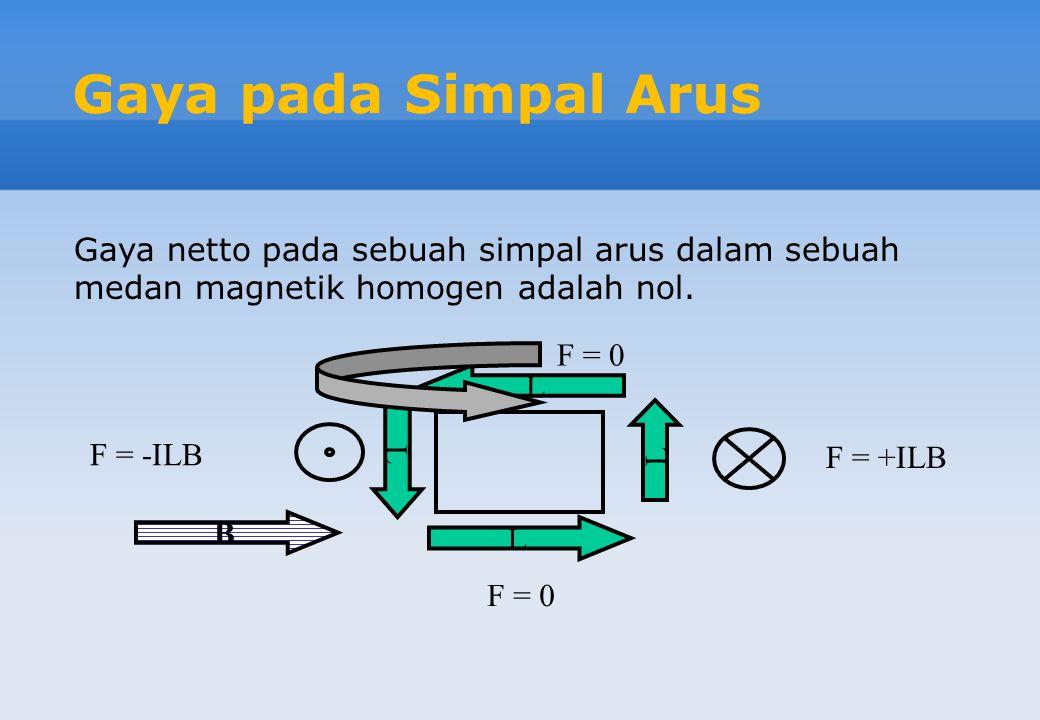Gaya pada Simpal Arus Gaya netto pada sebuah simpal arus dalam sebuah medan magnetik homogen adalah nol. L B F = 0 L L L F = -ILB F = +ILB