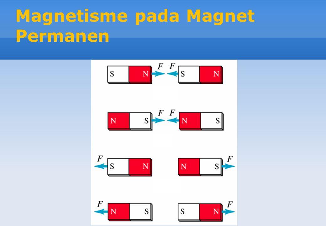 Magnetisme pada Magnet Permanen