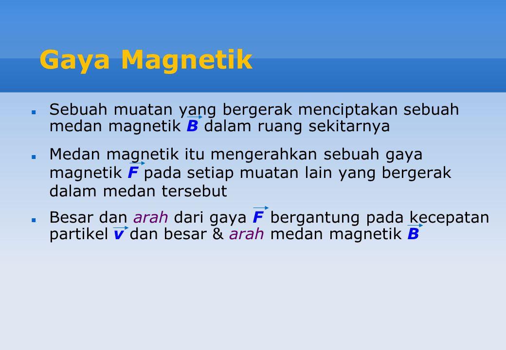 Gaya Magnetik  Sebuah muatan yang bergerak menciptakan sebuah medan magnetik B dalam ruang sekitarnya  Medan magnetik itu mengerahkan sebuah gaya ma