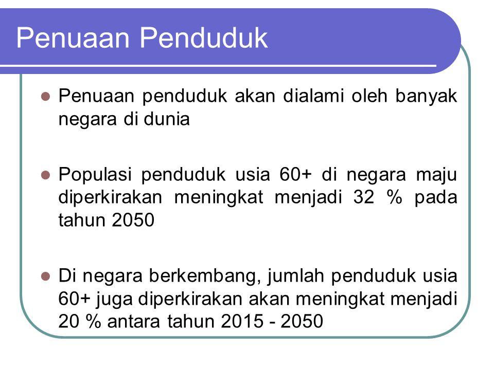 Penuaan Penduduk  Penuaan penduduk akan dialami oleh banyak negara di dunia  Populasi penduduk usia 60+ di negara maju diperkirakan meningkat menjadi 32 % pada tahun 2050  Di negara berkembang, jumlah penduduk usia 60+ juga diperkirakan akan meningkat menjadi 20 % antara tahun 2015 - 2050