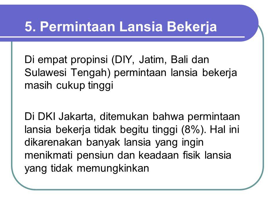 5. Permintaan Lansia Bekerja Di empat propinsi (DIY, Jatim, Bali dan Sulawesi Tengah) permintaan lansia bekerja masih cukup tinggi Di DKI Jakarta, dit
