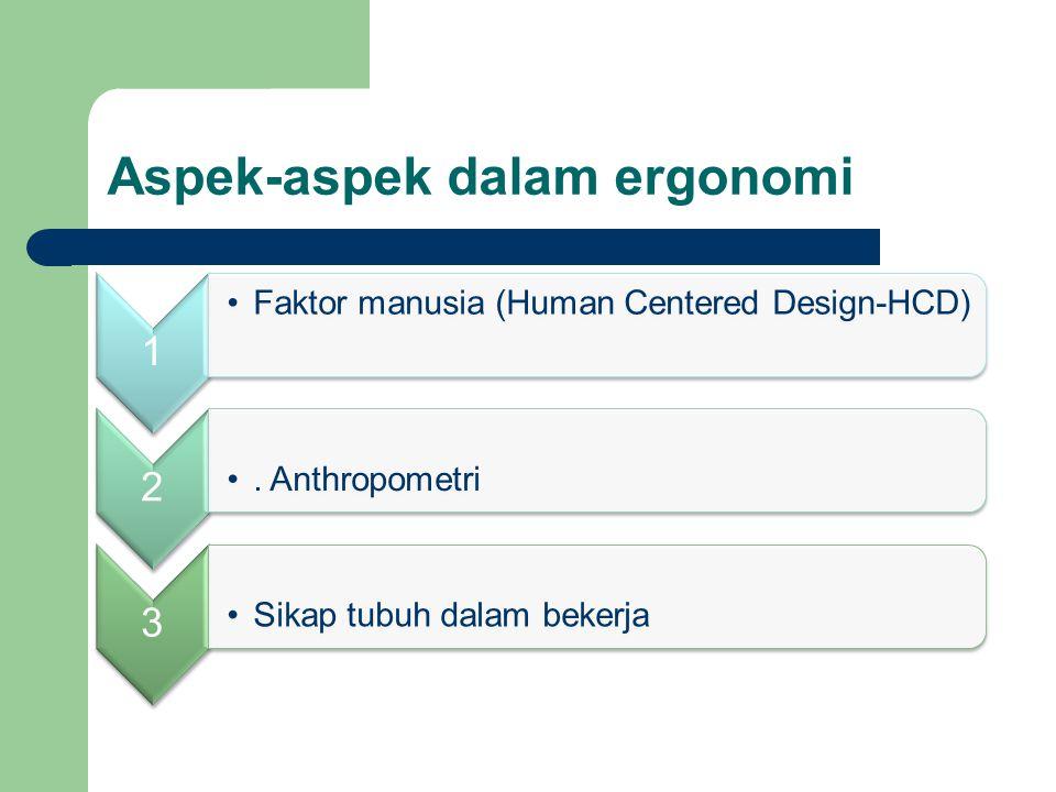 1.Faktor manusia (Human Centered Design-HCD) a.