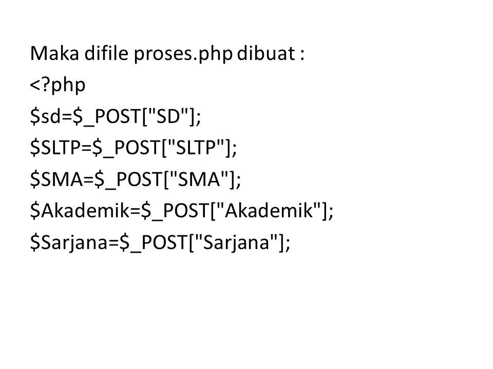 //menampilkan variabel Echo Education: ; echo$sd; echo$SLTP; echo$SMA; echo$Akademik; echo$Sarjana; ?>