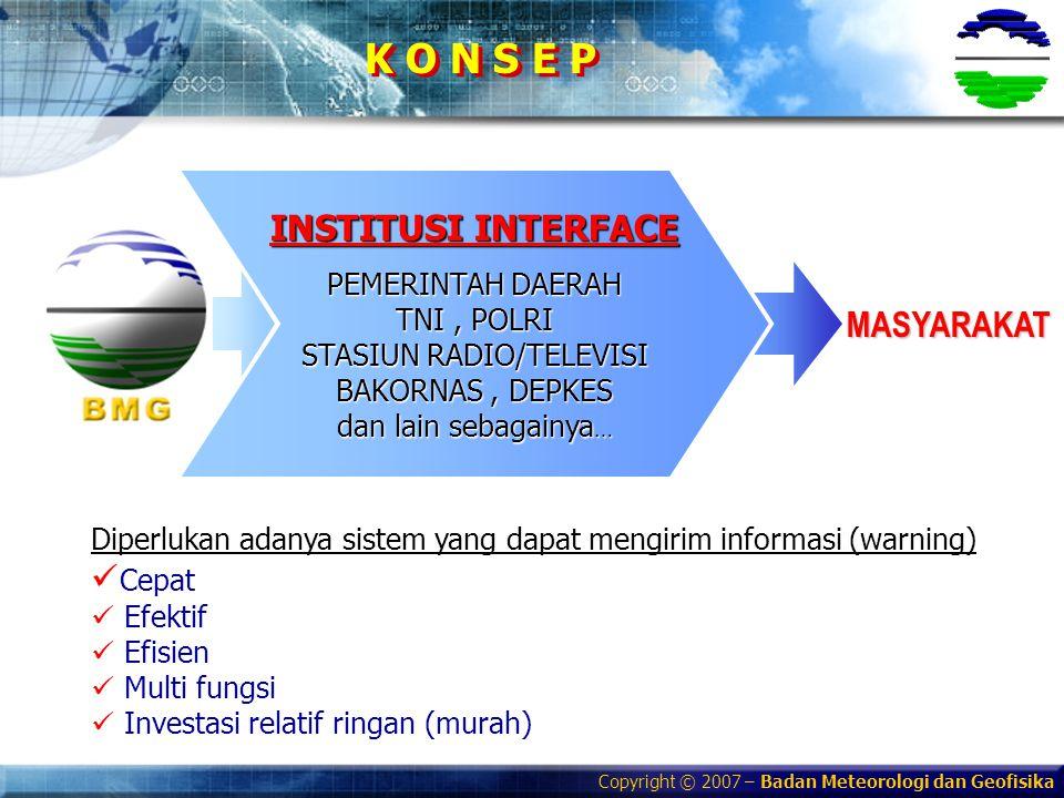 Copyright © 2007 – Badan Meteorologi dan Geofisika K O N S E P MASYARAKAT INSTITUSI INTERFACE PEMERINTAH DAERAH TNI, POLRI STASIUN RADIO/TELEVISI BAKO