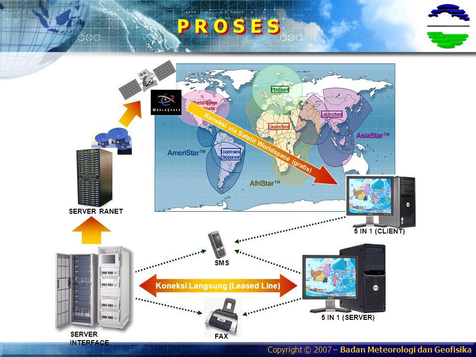 Copyright © 2007 – Badan Meteorologi dan Geofisika FAX SERVER RANET SMS Koneksi via Satelit Worldspace (gratis) SERVER INTERFACE 5 IN 1 (SERVER) 5 IN