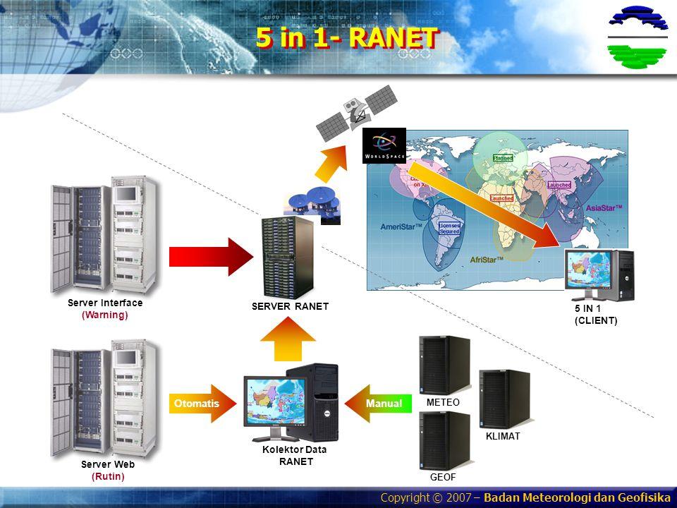 Copyright © 2007 – Badan Meteorologi dan Geofisika SERVER RANET Server Interface (Warning) 5 IN 1 (CLIENT) 5 in 1- RANET METEO KLIMAT GEOF Kolektor Da