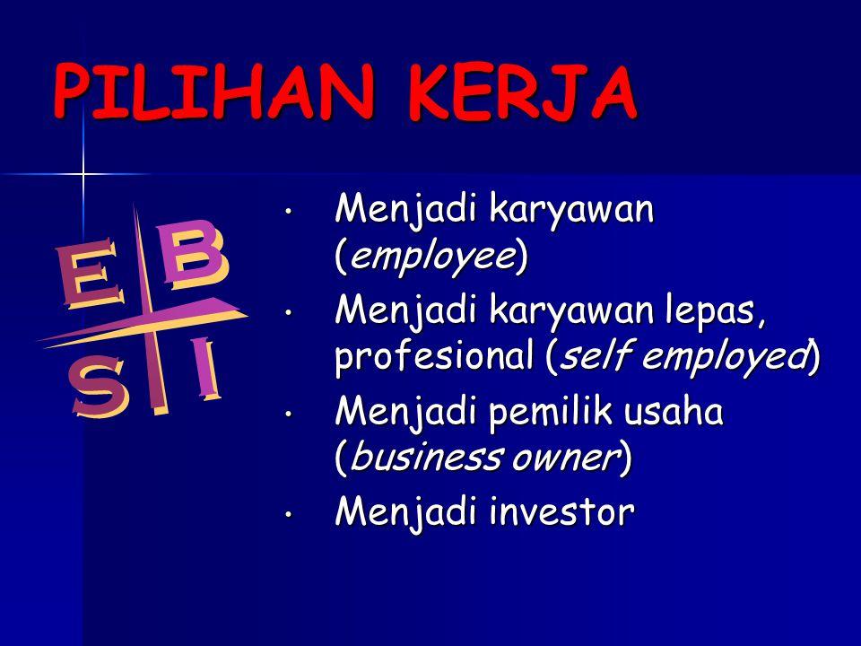 • Menjadi karyawan (employee) • Menjadi karyawan lepas, profesional (self employed) • Menjadi pemilik usaha (business owner) • Menjadi investor E E B B S S I I PILIHAN KERJA