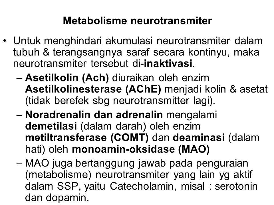 Metabolisme neurotransmiter •Untuk menghindari akumulasi neurotransmiter dalam tubuh & terangsangnya saraf secara kontinyu, maka neurotransmiter tersebut di-inaktivasi.
