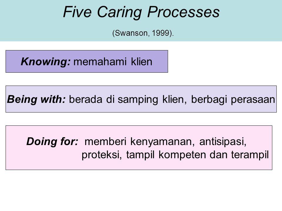 Five Caring Processes (Swanson, 1999). Knowing: memahami klien Being with: berada di samping klien, berbagi perasaan Doing for: memberi kenyamanan, an