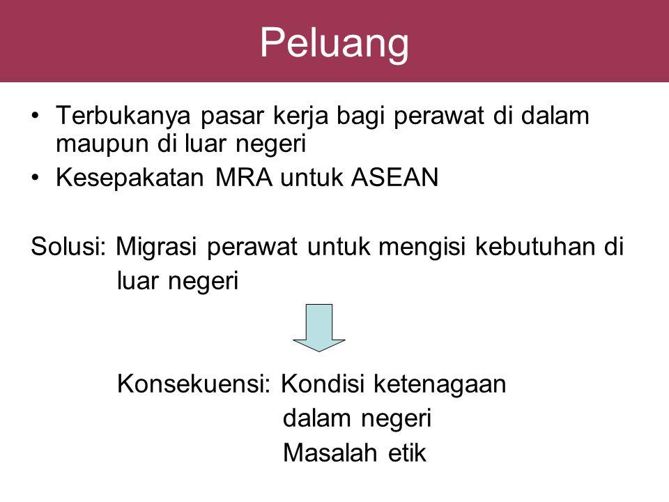 Peluang •Terbukanya pasar kerja bagi perawat di dalam maupun di luar negeri •Kesepakatan MRA untuk ASEAN Solusi: Migrasi perawat untuk mengisi kebutuh