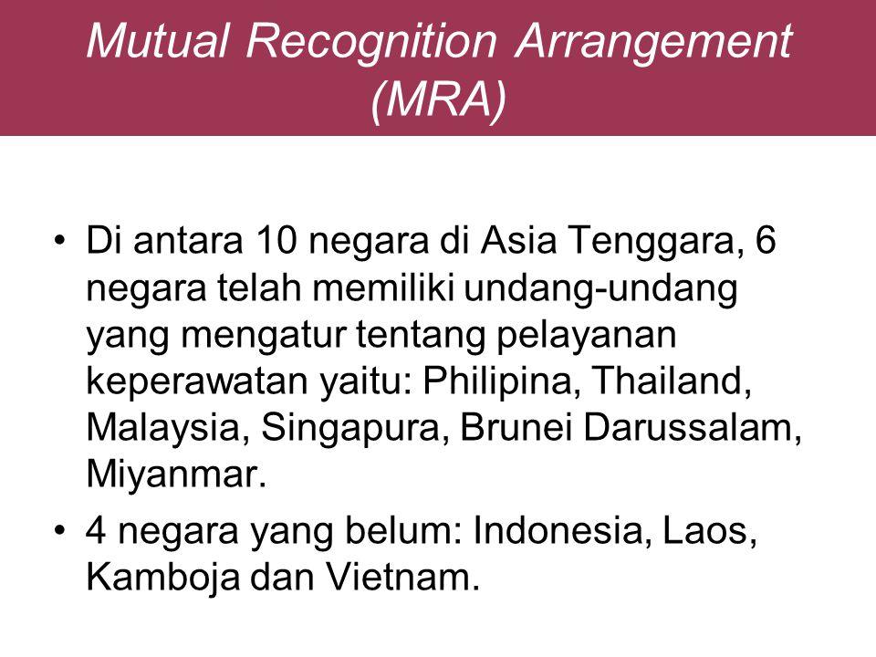 Mutual Recognition Arrangement (MRA) •Di antara 10 negara di Asia Tenggara, 6 negara telah memiliki undang-undang yang mengatur tentang pelayanan kepe
