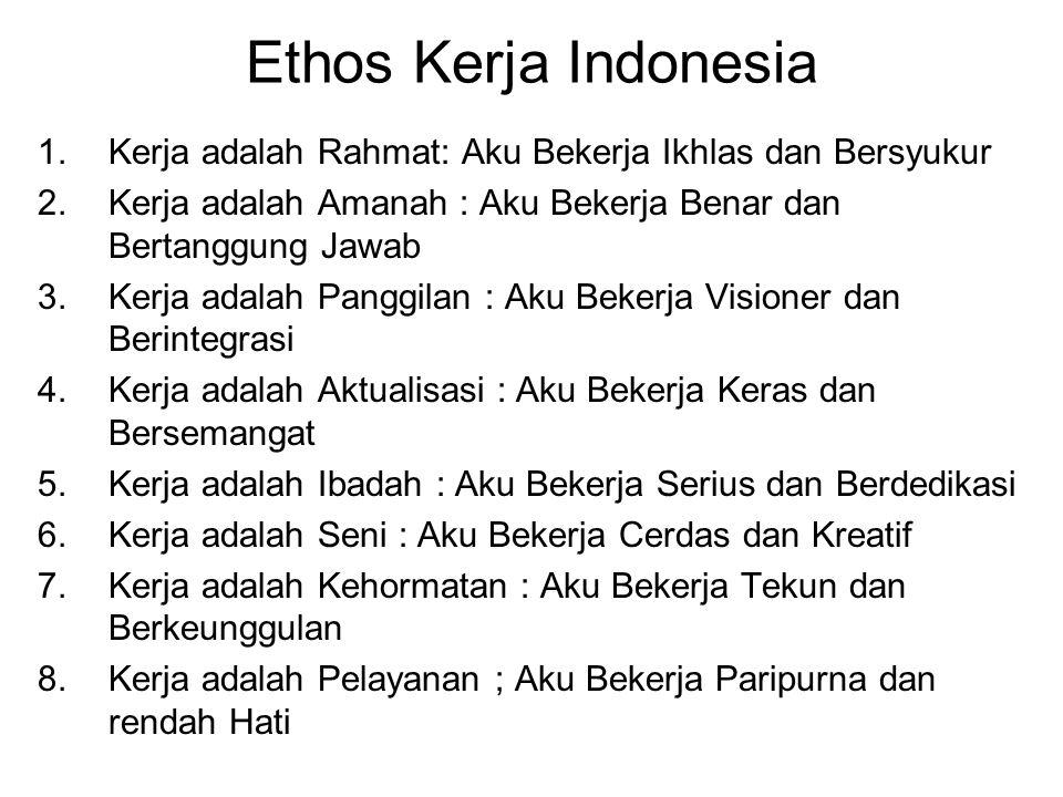 Ethos Kerja Indonesia 1.Kerja adalah Rahmat: Aku Bekerja Ikhlas dan Bersyukur 2.Kerja adalah Amanah : Aku Bekerja Benar dan Bertanggung Jawab 3.Kerja