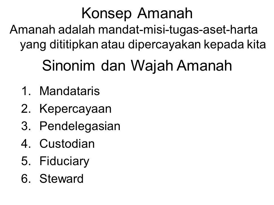 Konsep Amanah Amanah adalah mandat-misi-tugas-aset-harta yang dititipkan atau dipercayakan kepada kita 1.Mandataris 2.Kepercayaan 3.Pendelegasian 4.Cu