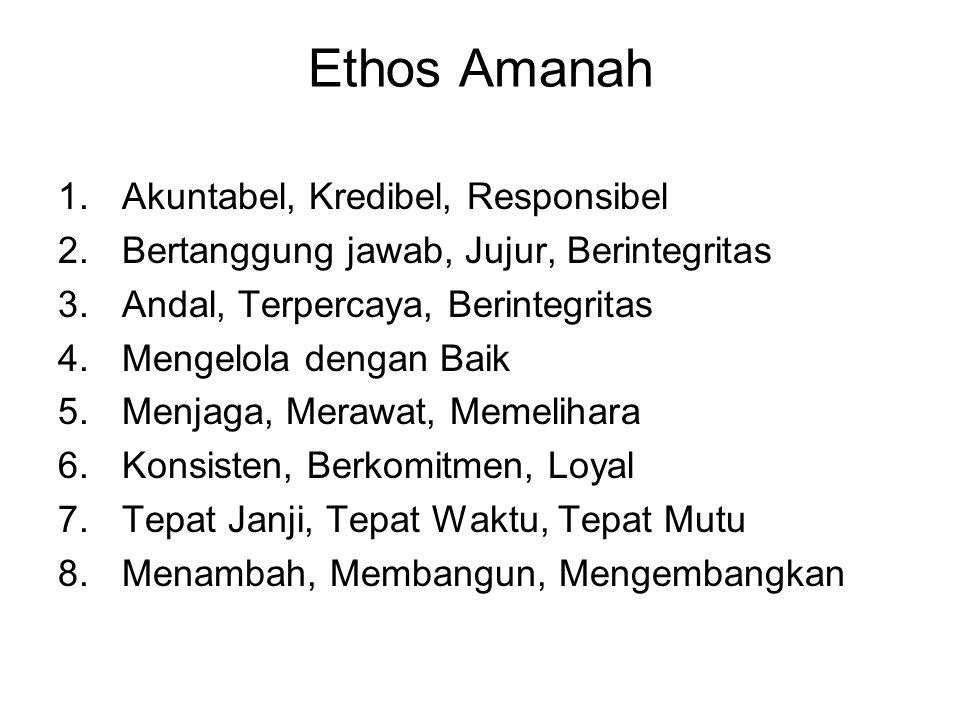 Ethos Amanah 1.Akuntabel, Kredibel, Responsibel 2.Bertanggung jawab, Jujur, Berintegritas 3.Andal, Terpercaya, Berintegritas 4.Mengelola dengan Baik 5
