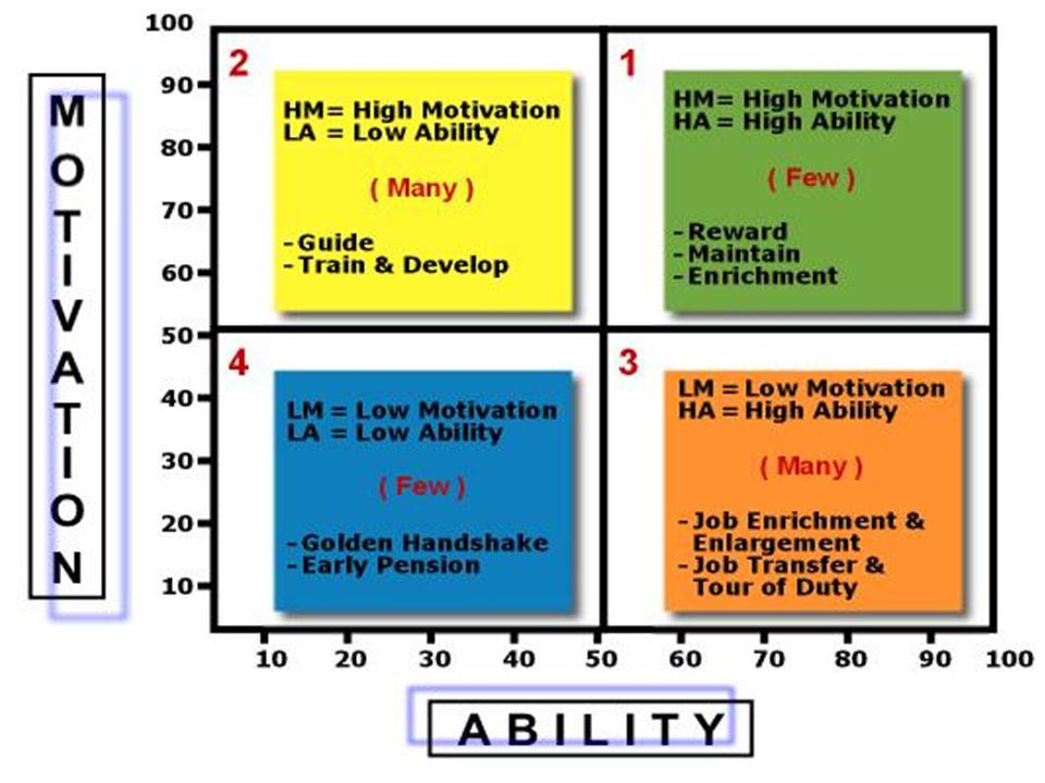 Ethos Kerja Indonesia 1.Kerja adalah Rahmat: Aku Bekerja Ikhlas dan Bersyukur 2.Kerja adalah Amanah : Aku Bekerja Benar dan Bertanggung Jawab 3.Kerja adalah Panggilan : Aku Bekerja Visioner dan Berintegrasi 4.Kerja adalah Aktualisasi : Aku Bekerja Keras dan Bersemangat 5.Kerja adalah Ibadah : Aku Bekerja Serius dan Berdedikasi 6.Kerja adalah Seni : Aku Bekerja Cerdas dan Kreatif 7.Kerja adalah Kehormatan : Aku Bekerja Tekun dan Berkeunggulan 8.Kerja adalah Pelayanan ; Aku Bekerja Paripurna dan rendah Hati