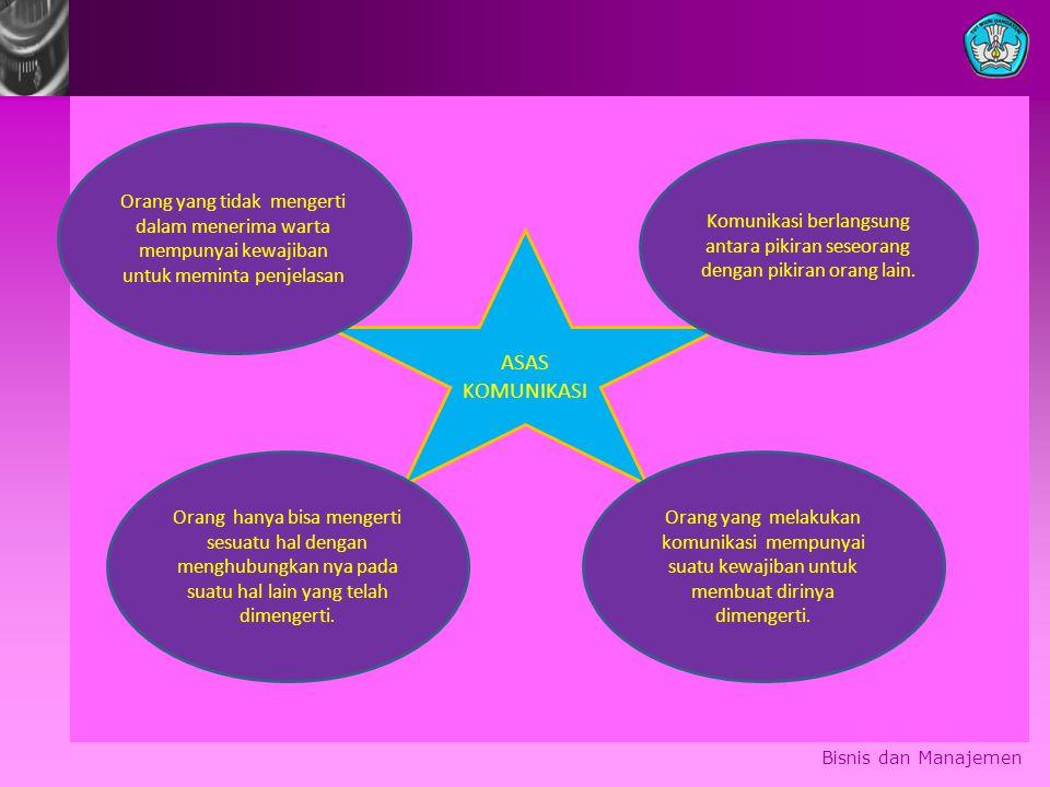 Bisnis dan Manajemen ASAS KOMUNIKASI Komunikasi berlangsung antara pikiran seseorang dengan pikiran orang lain. Orang hanya bisa mengerti sesuatu hal