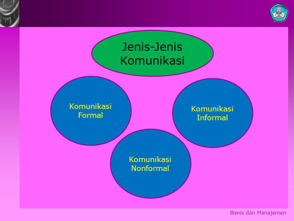 Bisnis dan Manajemen Jenis-Jenis Komunikasi Komunikasi Formal Komunikasi Informal Komunikasi Nonformal