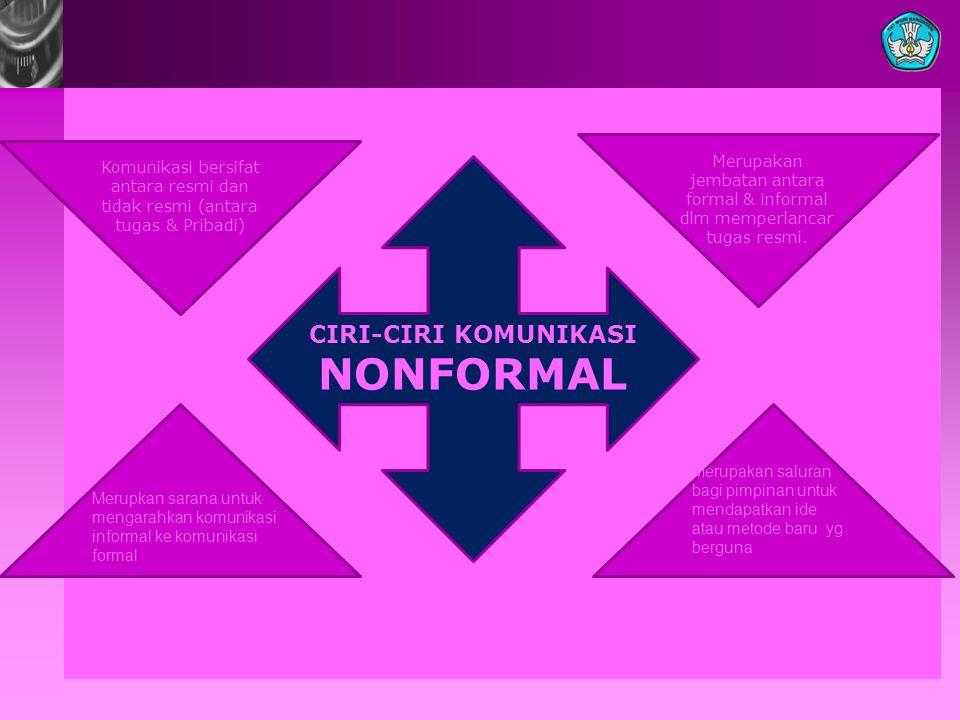CIRI-CIRI KOMUNIKASI NONFORMAL Merupakan jembatan antara formal & informal dlm memperlancar tugas resmi. Komunikasi bersifat antara resmi dan tidak re
