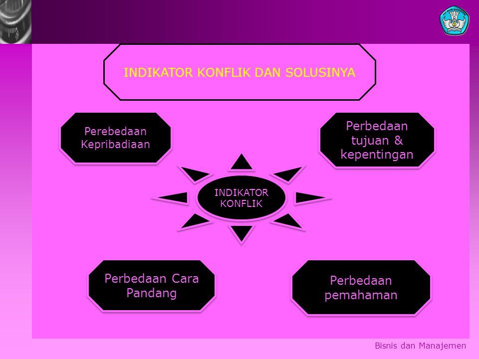 Bisnis dan Manajemen INDIKATOR KONFLIK INDIKATOR KONFLIK DAN SOLUSINYA Perbedaan tujuan & kepentingan Perebedaan Kepribadiaan Perbedaan Cara Pandang P