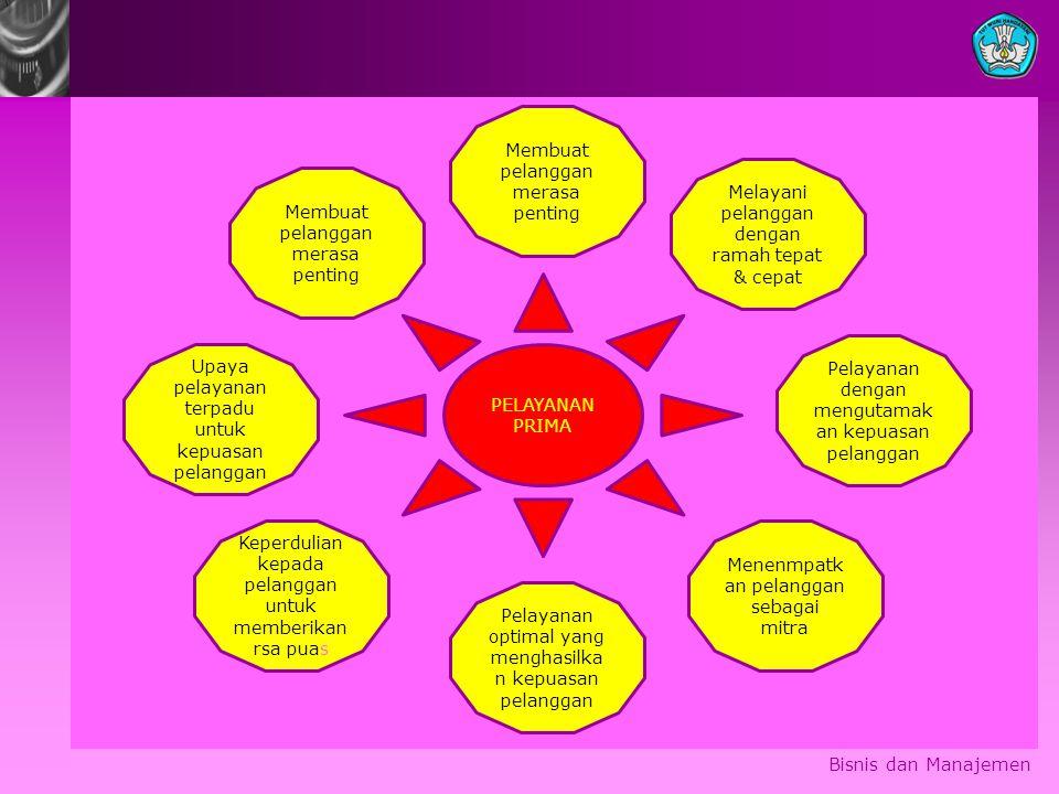 Bisnis dan Manajemen PELAYANAN PRIMA Membuat pelanggan merasa penting Upaya pelayanan terpadu untuk kepuasan pelanggan Menenmpatk an pelanggan sebagai