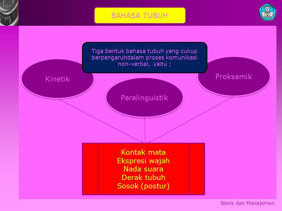 Bisnis dan Manajemen BAHASA TUBUH Kinetik Paralinguistik Proksemik Kontak mata Ekspresi wajah Nada suara Derak tubuh Sosok (postur) Tiga bentuk bahasa