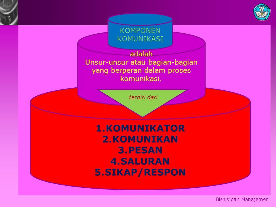 Bisnis dan Manajemen 1.KOMUNIKATOR 2.KOMUNIKAN 3.PESAN 4.SALURAN 5.SIKAP/RESPON adalah Unsur-unsur atau bagian-bagian yang berperan dalam proses komun