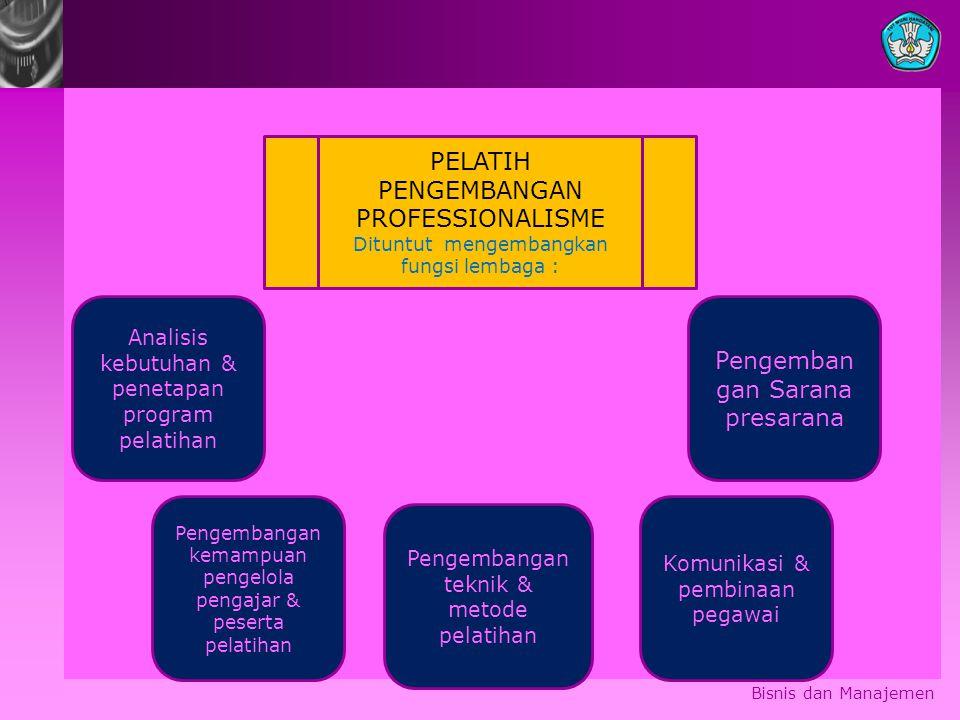 Bisnis dan Manajemen PELATIH PENGEMBANGAN PROFESSIONALISME Dituntut mengembangkan fungsi lembaga : Analisis kebutuhan & penetapan program pelatihan Pe