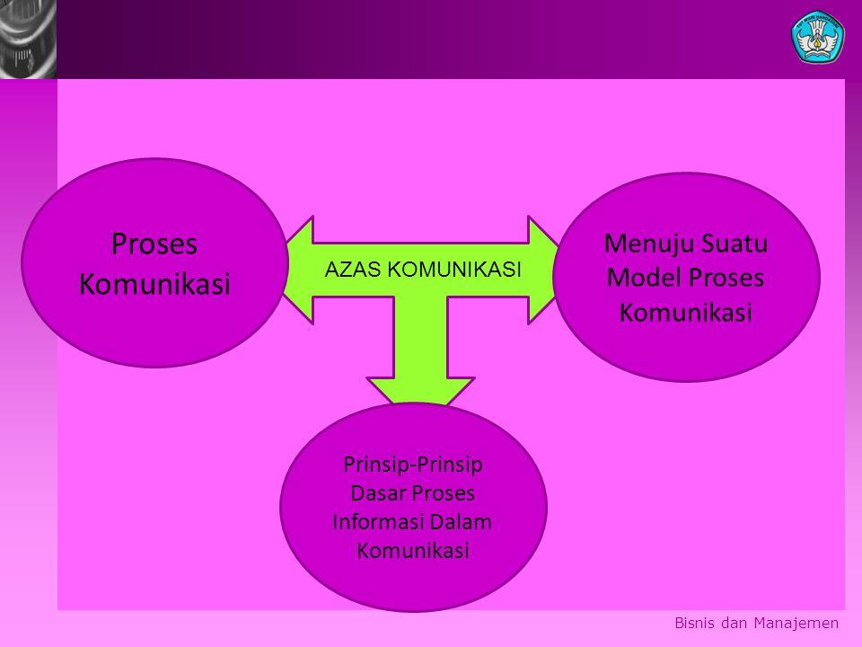 Bisnis dan Manajemen Proses Komunikasi Menuju Suatu Model Proses Komunikasi Prinsip-Prinsip Dasar Proses Informasi Dalam Komunikasi AZAS KOMUNIKASI