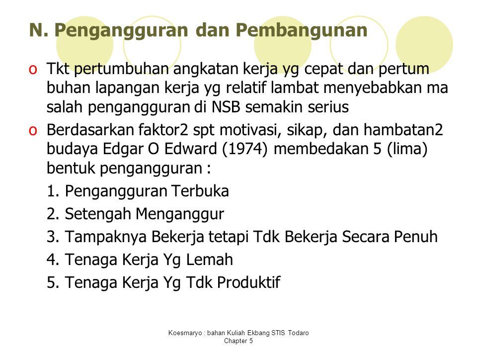 Koesmaryo : bahan Kuliah Ekbang STIS Todaro Chapter 5 N.