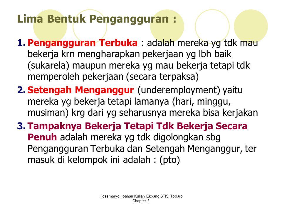 Koesmaryo : bahan Kuliah Ekbang STIS Todaro Chapter 5 3.